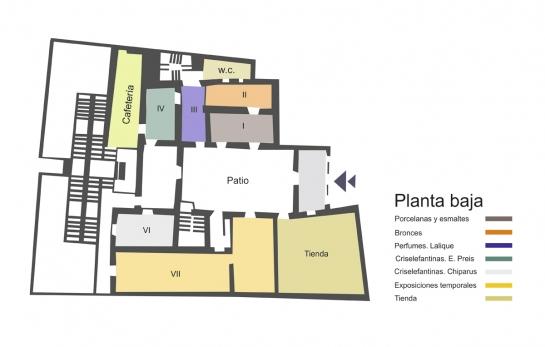 plano-planta-baja-espanol
